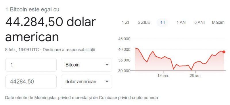un bitcoin este egal cu